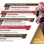 Marc Marquez sacré champion du monde de MotoGP en 2019