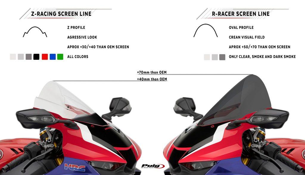 PUIG - Z-Racing et R-Racer